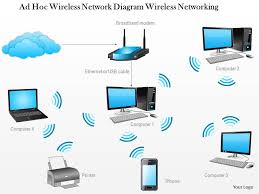 wireless technologies wifi powerpoint templates diagrams and 0914 ad hoc wireless