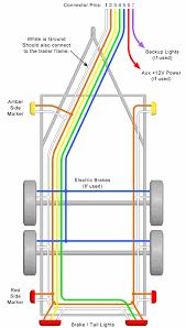 an trailer wiring diagram data wiring diagram blog 7 way trailer connector wiring diagram trailer wiring diagrams for single axle trailers and tandem axle 7 blade trailer connector diagram an trailer wiring diagram