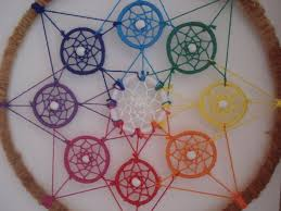 How To String Dream Catcher Image result for mini chakra dream catchers crochet 80
