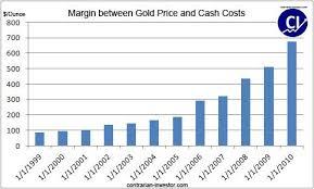 Expect Gold Mining Stocks To Rally Seeking Alpha