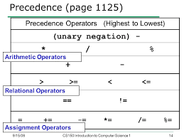 cs introduction to computer science combined 14 14 9 15 06cs150 introduction to computer science 1 precedence page 1125 precedence operators highest to lowest unary negation %