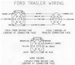 ford f250 super duty trailer wiring diagram images trailer plug wiring f250 f150 f350