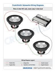subwoofer wiring diagrams how to wire your subs this diagram shows how three svc subs get wired in series in your case on the diagram captions change the 2s to 4s and the 6 to a 12
