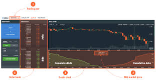 Coinbase Strategy Teardown How Coinbase Grew Into The King