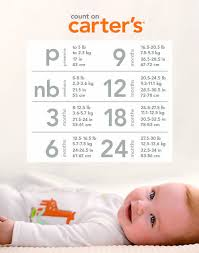 Pin By Nikki Lippe On More Kids Baby Care New Baby