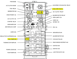 appealing nissan sentra 2010 air conditioner wiring diagram photos 2002 altima fuse box diagram wiring diagram 2008 nissan altima ac compressor relay