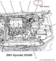 of hyundai engine diagram wiring diagrams online diagram of hyundai engine diagram wiring diagrams online
