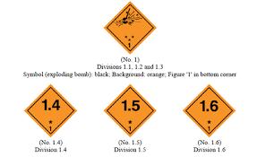 Segregation Of Dangerous Goods Storage Chart Class 1 Dangerous Goods Explosive Substances And Articles