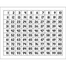 Trend Enterprises Hundreds Chart Wipe Off Chart T 1090