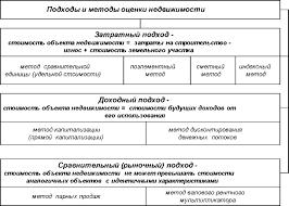 Отчет по практике в судебных приставах по дознанию Отчет по преддипломной практике в Отделе судебных приставов