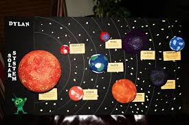 media cache ak pin com originals d solar system projects ideas pics about space