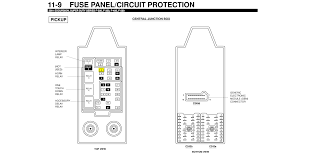 f250 powerstroke me a diagram of the fuse box and which fuse it graphic