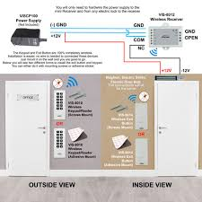 indoor wireless exit button receiver keypad reader vis 3200 vis vis 3200 installation diagram web