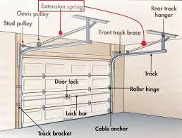Garage Door garage door prices costco photographs : Garage Doors Garage Doors Installed By Sears Lowes Prices Costco ...