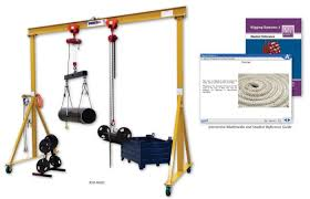 Concept 2 Rigging Chart Rigging Concept Training Hoists Slings Lifts Chains