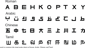 Roman Letters Chart Figure 1 From The Effect Of Astigmatic Axis On Visual Acuity