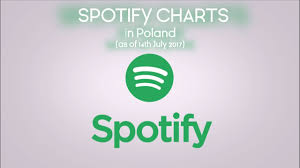 Spotify Charts 2017 Spotify Charts In Poland Top 10 Of July 16th 2017