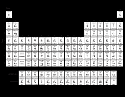 GCSE CHEMISTRY - The Periodic Table - Links to All of the Elements ...