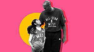 Kobe And Gigi Wallpaper