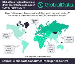 Consumer trends to asian fast food