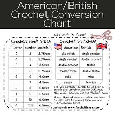 American British Conversion Chart Cut Out Save Shiny