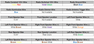 eg civic stereo wiring diagram diagram wiring diagrams for diy  at Radio System 2002 Honda Accord Reverse Wire Diagram