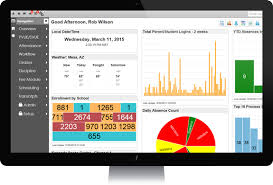 Sis Charts Edupoint Products Synergy Education Platform Synergy Sis