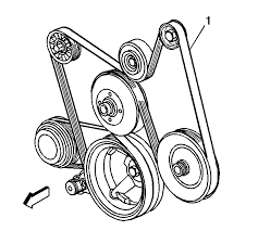 2004 cadillac escalade esv v8 6 0l serpentine belt diagram 2004 cadillac escalade esv v8 6 0l serpentine belt diagram