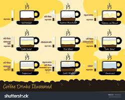 coffee composition diagram coffee database wiring diagram stock vector nine most common coffee drinks how to make diagram which explain the composition of