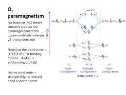 Paramagnetic Molecular Orbital Diagram Manual E Books