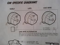 one wire alternator wiring diagram wiring diagram for a gm 3 wire alternator wiring 86 chevy alternator wiring diagram 86 auto