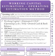 how to calculate or estimate working capital requirement using operating cycle method