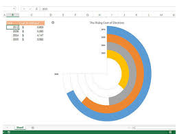 Rainbow Chart In Excel 13 Excellent Add Ons For Microsoft Excel And Word 2013