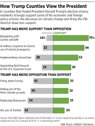 Image Result For Fivethirtyeight Stacked Bar Graph Seating