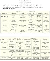 weekly meal planning for two top diet foods eating plans