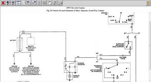 93 chevy lumina engine diagram wiring diagram 93 chevy lumina engine diagram wiring diagram load 93 chevy lumina electrical diagram wiring diagram blog