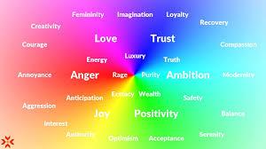 Marketing Color Chart Psychological Marketing Tactics Colour Psychology Chart