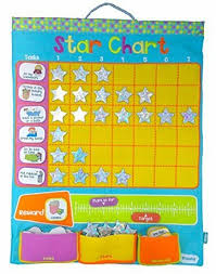 Fabric Days Of The Week Chart Childrens Reward Charts And Calendars Fiesta Crafts Boys
