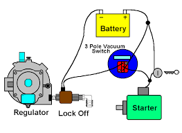 remote start to see the manufacturers wire diagram and technical data in a pdf file of the electrical switch only click here 1501l