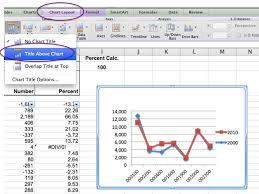 Formatting Charts Mac Erc