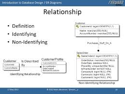 introduction to database design with idef x entity relationship  er          introduction to database design   er diagrams relationship • definition