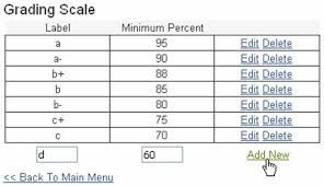 college gpa scale gradebook grading scale it knowledge base