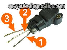 similiar 199 4 7 jeep engine diagram keywords 199 4 7 jeep engine diagram 199 engine image for user manual