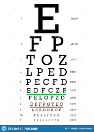 Layered Vector Illustration Of Three Kinds Of Eye Chart