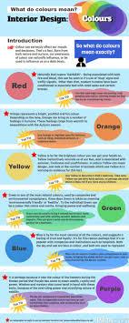 27 best Colour Meanings images on Pinterest | Color palettes ...
