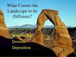 Image result for weathering erosion and deposition