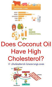 4 Jolting Cool Tips Cholesterol Lowering Foods Exercise