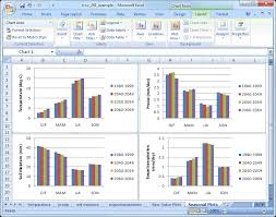 Excel Chart With 4 Variables Climatology 201 Regional And Global Climate