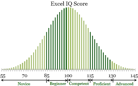 Export Excel Chart To Jpg File Excel Iq Ewb Chart Jpg Wikipedia