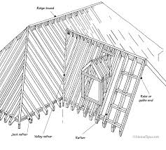mon roofing terms an ilrated